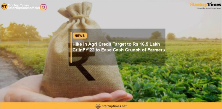 Hike in Agri Credit Target to Rs 16.5 Lakh Cr in FY'22 to Ease Cash Crunch of Farmers
